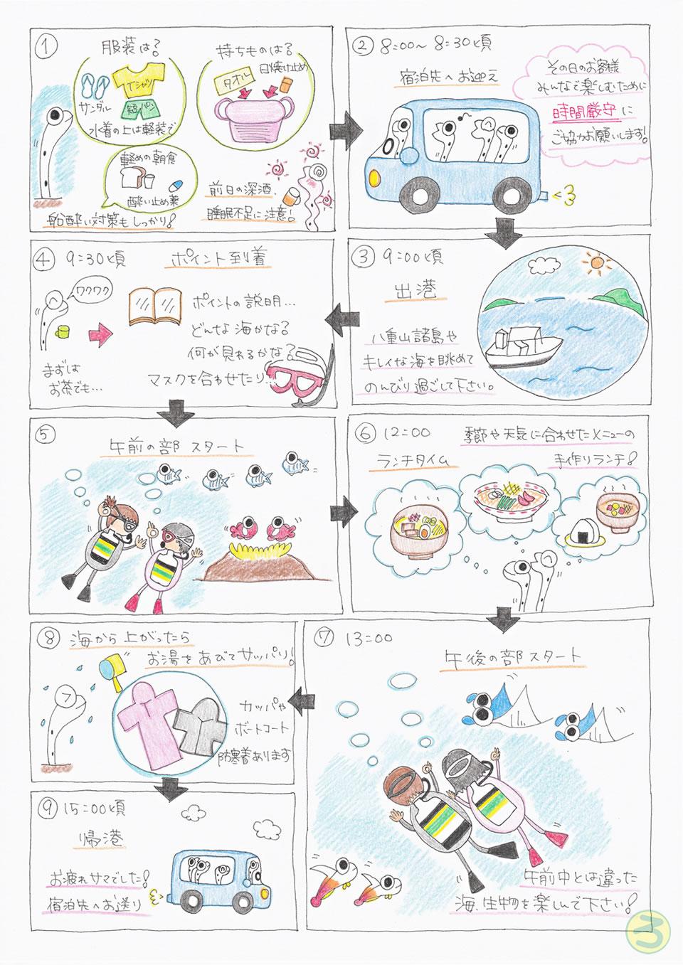 石垣島ファンダイビングスケジュール